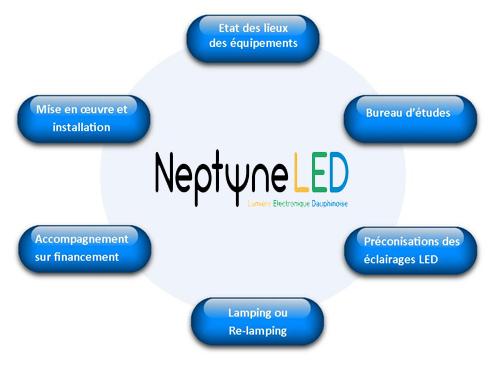 NEPTUNE LED étude d'éclairage LED