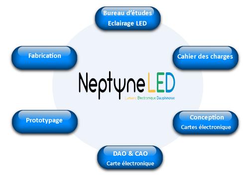 NEPTUNE LED bureau d'études électronique